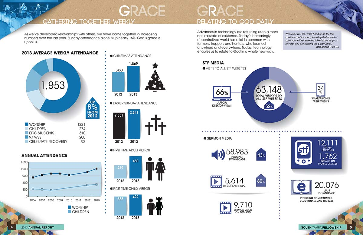 2014 STF Annual Report-spread1